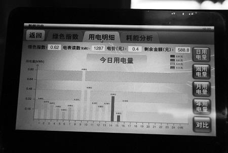福州智能电网改造 一秒用电多少看电表就知道(图)