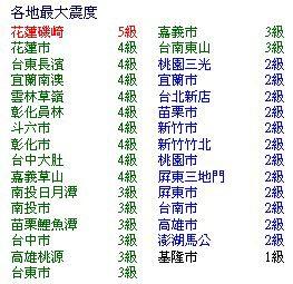 台湾花莲发生5.6级地震 福州泉州厦门等地有震感(组图)
