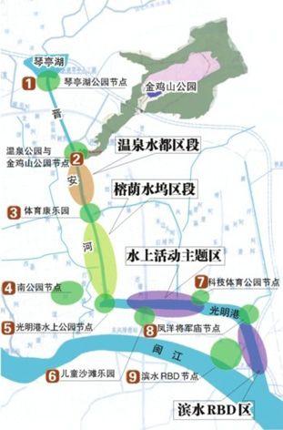 晋安河,光明港景观带示意图