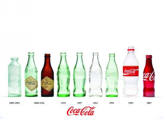 可口可乐包装瓶的演变历史