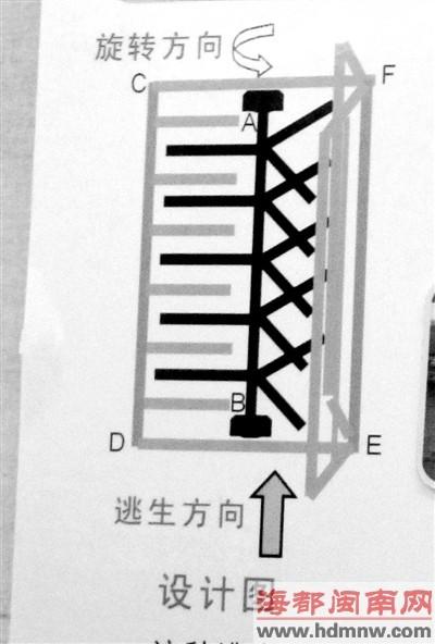 马桶的内部构造示意图
