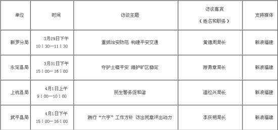 """龙岩参加全省""""百名公安局长微博系列访谈""""日程表"""
