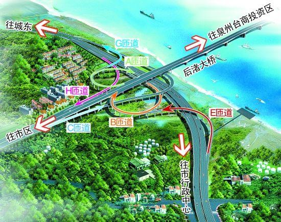 后渚大桥互通式立交桥匝道示意图 (姜贝 彭斌 制图)  ●A、E匝道主要