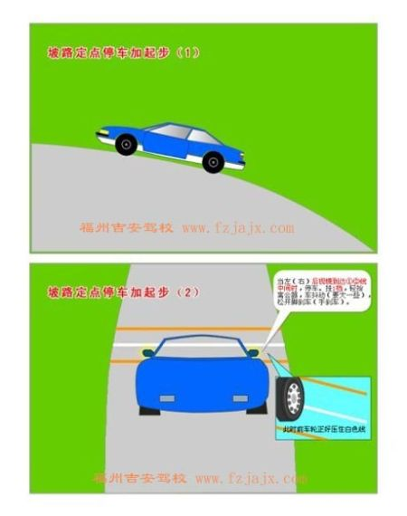 坡道定点停车与起步