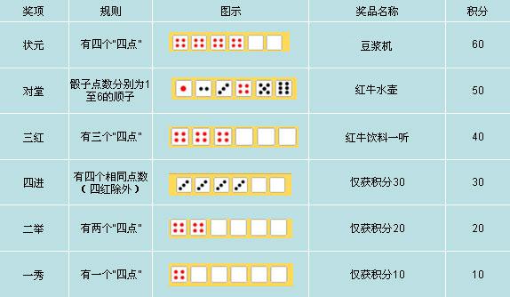 红牛中秋博饼文化节活动规则