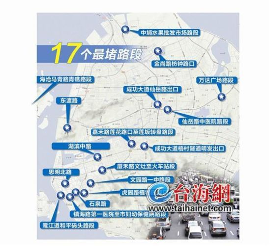 厦禾路文灶至火车站段等17个最堵路段出炉