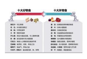 针对网络流传的排行榜,陈红洁认为一些表述并不准确,甚至有误导的嫌疑。黄劲超 制图
