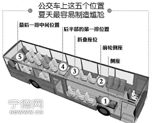 """""""公交车易走光座位图""""热传 美女们慎坐哦!"""