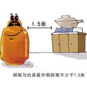 液化气瓶安全使用常识宣传画