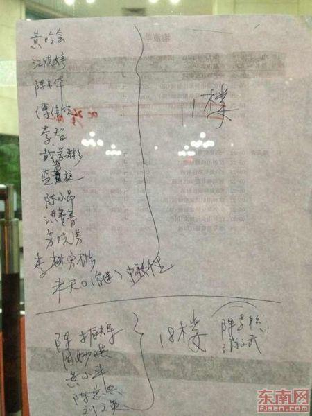 厦门174医院收治的部分伤者名单