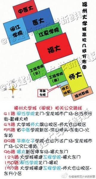 福州大学城抽象地图