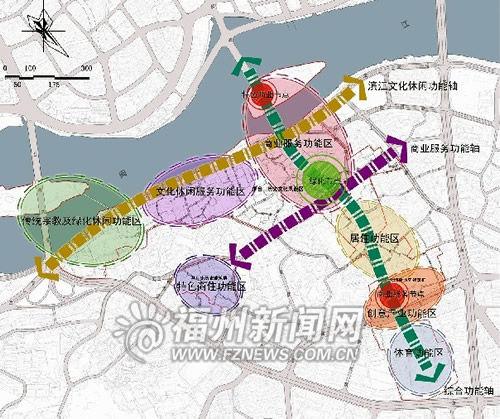 烟台山历史文化风貌区、公园路历史建筑群、马厂街历史建筑群功能结构示意图