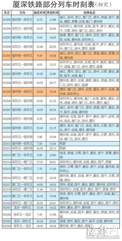 厦深铁路部分列车时刻表