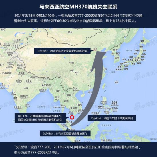 吉隆坡飞北京航班今晨失联 马航未确认飞机失事(直播)