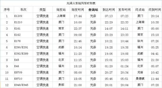 光泽火车站列车时刻表