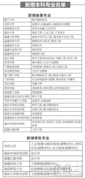高校新增57个本科专业