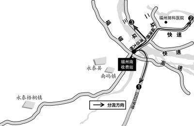 福州南高速收费站堵点分流示意图 丽雅/制图