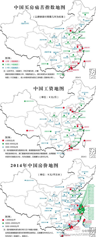 中国买房痛苦指数