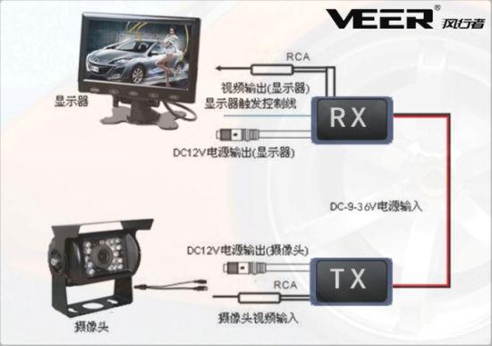 全球首款大车倒车影像系统风行者低调上市