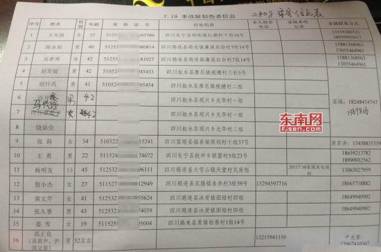 闽BY2508车上部分乘客名单