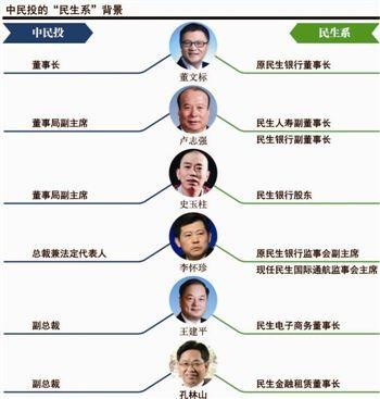 起底中民投59股东:总资产近万亿辖8上市公司