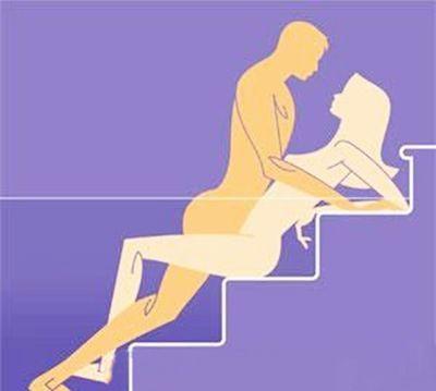 夫妻真人性交动态七十二式_小夫妻的幸福进行曲婚后生活必备软件