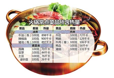 火锅是导致肥胖罪魁祸首之一? 重庆人不淡定了
