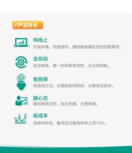 农行网捷贷:贷款分分钟 网络申请快捷轻松_新