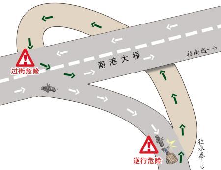 三轮车逆行上福州南港大桥 迎面撞上摩托车酿悲剧