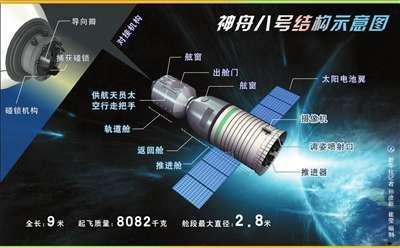 """这个有点像避雷针的装备叫""""逃逸塔"""",是专门为保障航天员的安全而设计."""