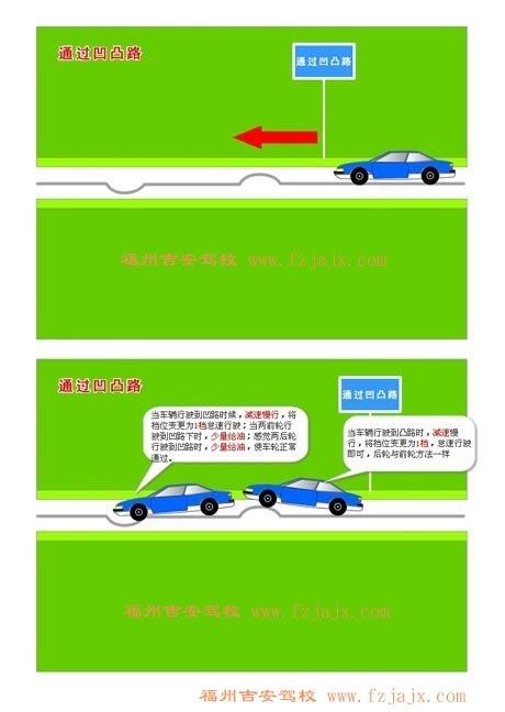 起伏路行驶(通过凹凸路)