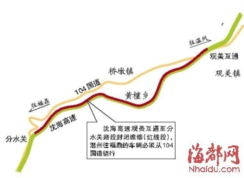 因沈海高速温州苍南段修路,浙江往福建方向道路封闭,大量汽车改走104国道