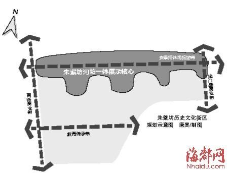 老字号建筑部分保留;安泰河设游船码头、商货码头,与朱紫坊陆上游览路线相连