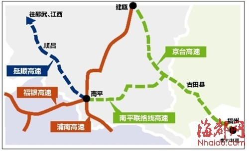 延顺高速、南平联络线示意图