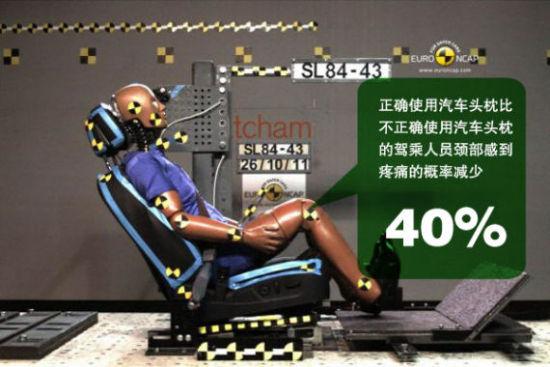 正确使用头枕会减少颈部的疼痛概率